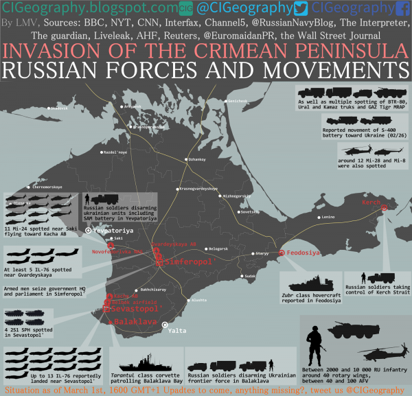 russian-invasion-of-crimea