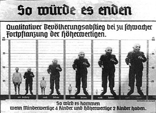 Nazi-Eugenics-poster