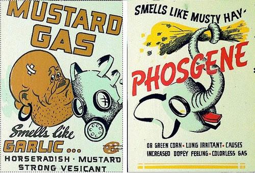 WWII-gas-propaganda-posters