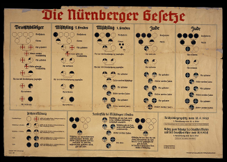 nuremberg-race-laws
