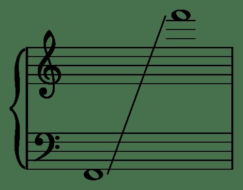 freddie_mercury_range_f2-f6_with_falsetto-svg