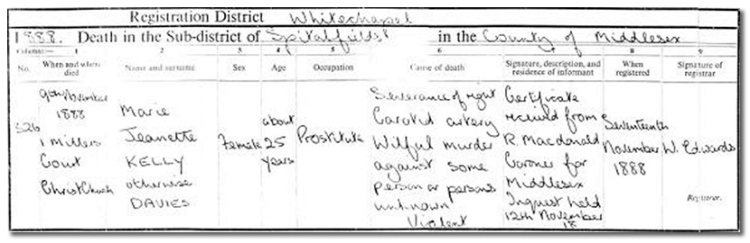 mary_jane_kelly_death_certificate
