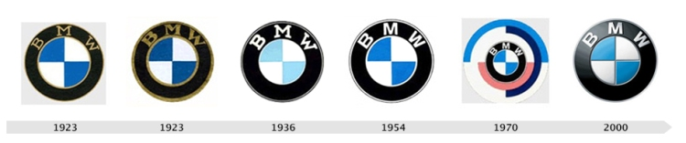evolution-logo-bmw
