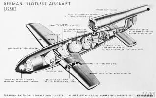 V1 FLYING BOMB (C 4431) A cut-away and annotated drawing of the Fiesler Fi 103 flying bomb, (also known as FZG 76 or V1 weapon). Copyright: © IWM. Original Source: http://www.iwm.org.uk/collections/item/object/205132718