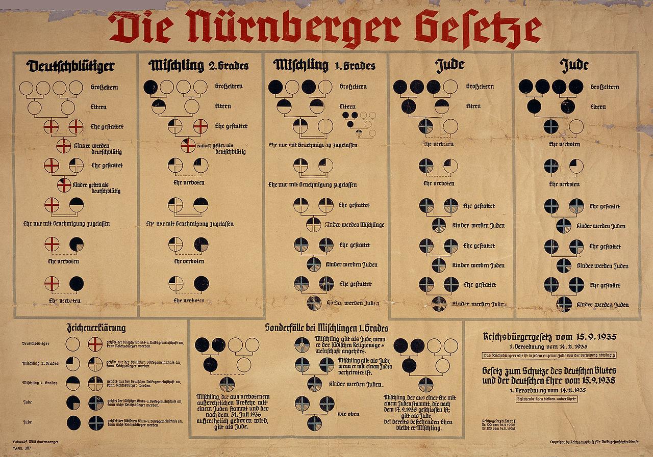 nuremberg_laws