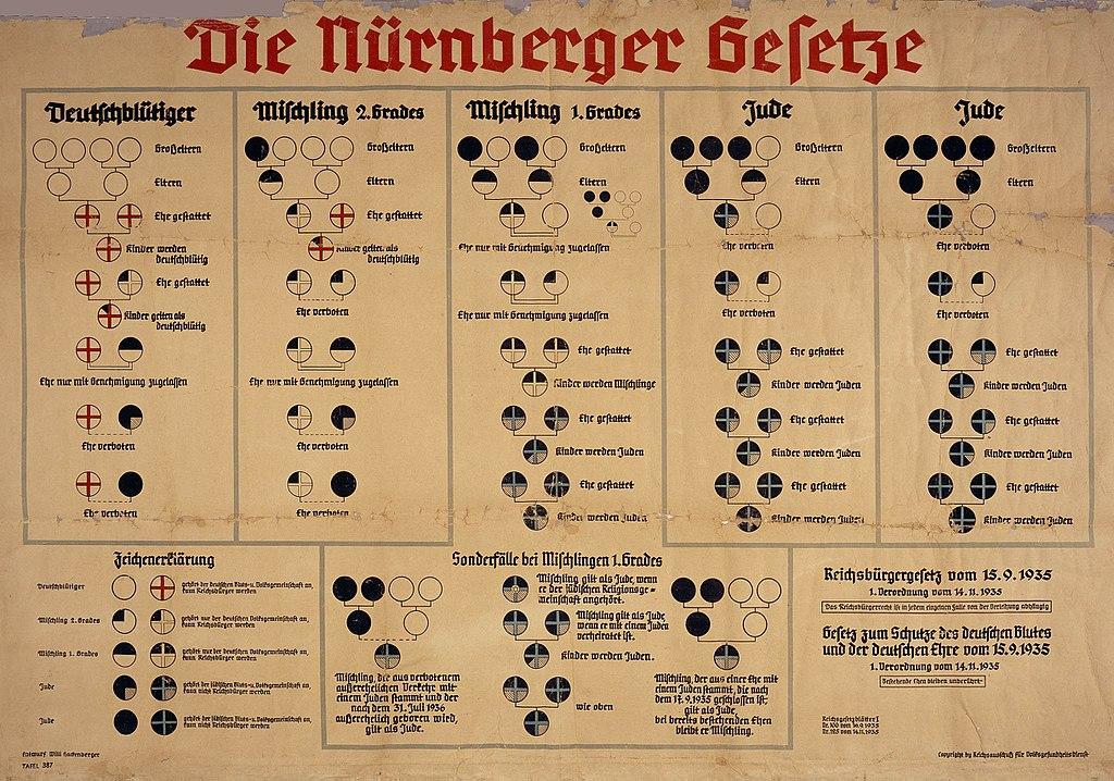 1024px-Nuremberg_laws