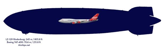 hindenburg-747-comparison