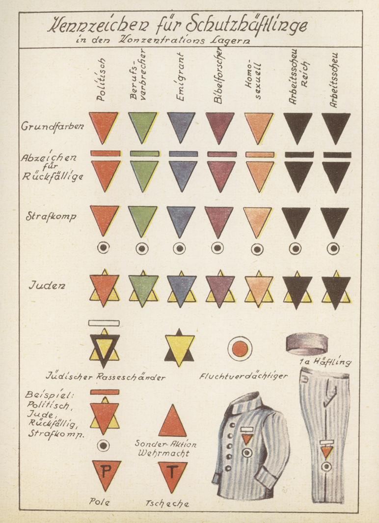 186._dachau_badges_poster