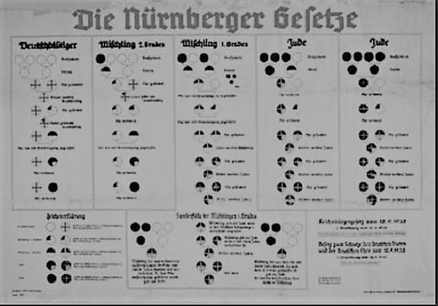 Nuerneberg